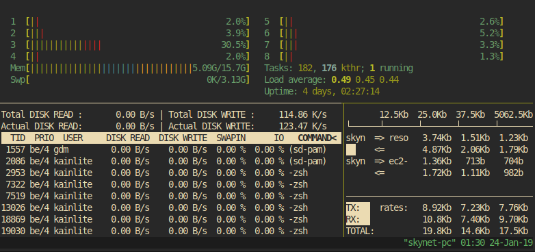 Give super powers to your terminal with tmux